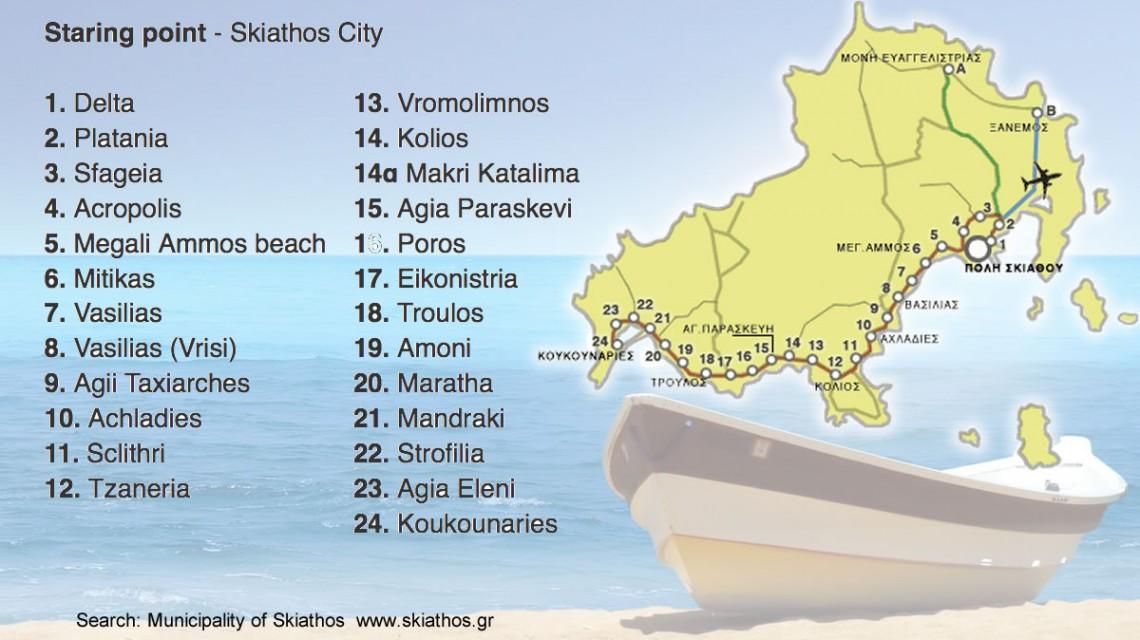 Travel Guides Skiathos Villas Holidays